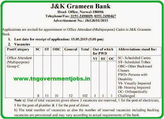 J&K Grameen Bank Recruitments (www.tngovernmentjobs.in)