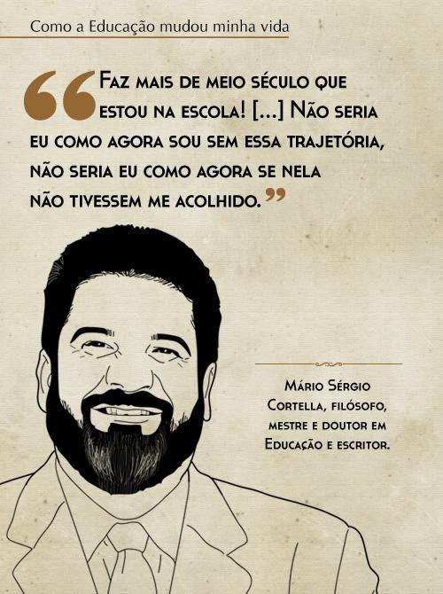 Especial Mario Sergio Cortella Educação Em Foco Portal