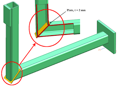 insertion of thin plate in between the square tubes