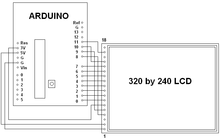 my commentary and technical help arduino powered 5 million samples rh bobdavis321 blogspot com Circuit Schematics PC-based Oscilloscope Kit