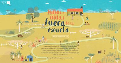 Imagen de la portada de la Infografía dinámica de la Unesco sobre la Exclusión escolar en el mundo en la que a`parece una escuela y el camino hacia la misma