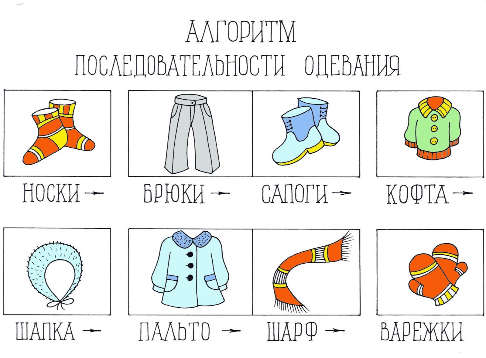 алгоритмы для детского сада в картинках