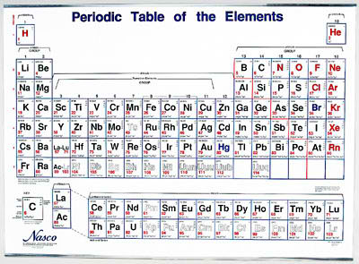 Au silver periodic table gallery periodic table and sample with all about gold mineralization part 2 au silver ag platinum pt copper cu and even iron urtaz Choice Image