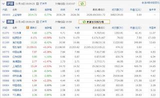 中国株コバンザメ投資ウォッチ銘柄watch1116