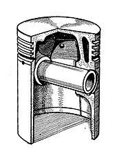 fungsi piston, pengertian piston
