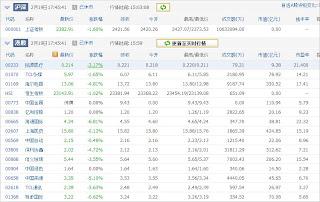 中国株コバンザメ投資ウォッチ銘柄watch20130219