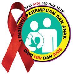 Peringatan Hari AIDS Sedunia 1 Desember 2012