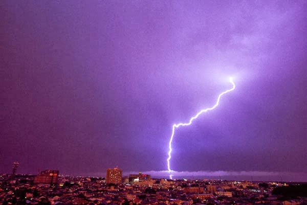 Thunderstorms and lightning facts