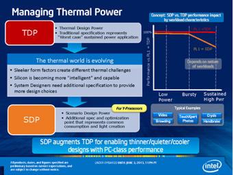 Kebutuhan daya Intel lenovo k900