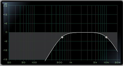 Instrument Reverb EQ image from Bobby Owsinski's Big Picture production blog