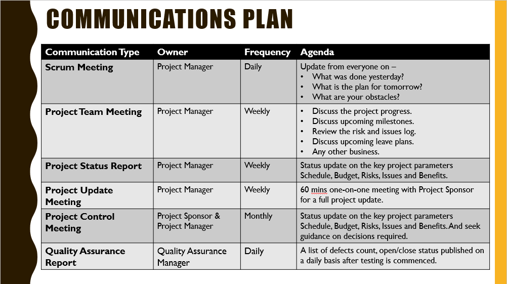 Project kickoff meeting template download free project for Project management communications plan template
