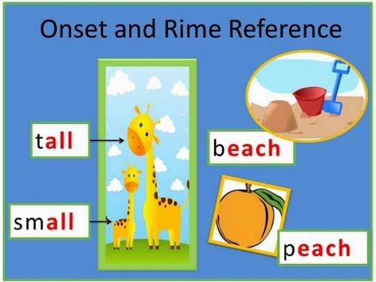 Onset and Rime Slideshow