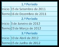 Calendário Escolar 2011/2012