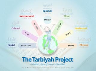 Projek Tarbiyyah
