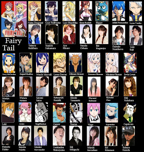 Fairy Tail Voice Actor