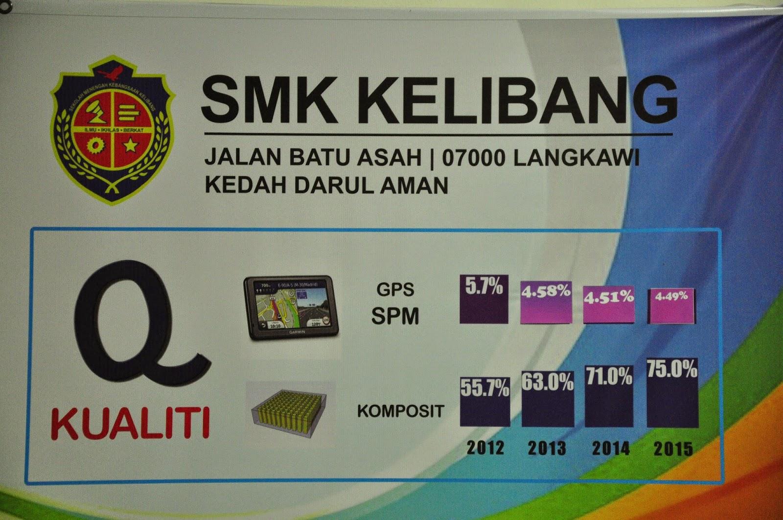 Advanced Rocketry in Kedah