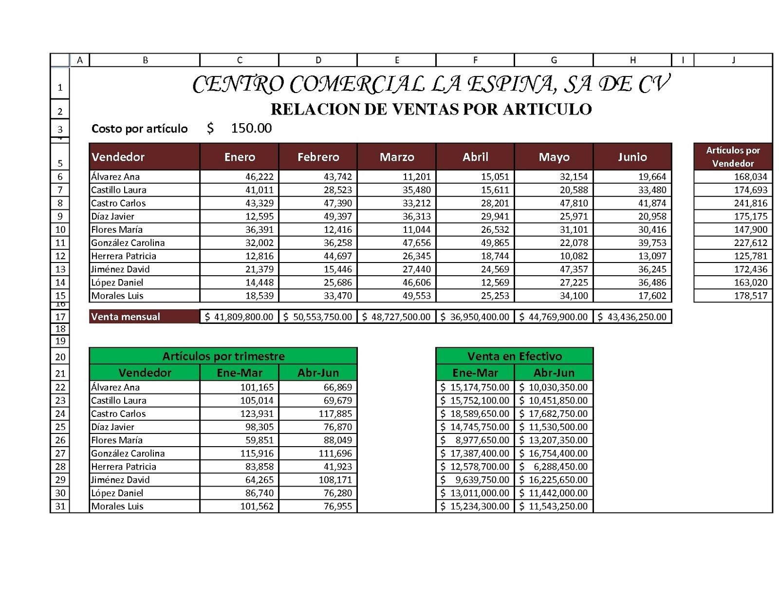 Practicando Excel: Practica 09 Ventas