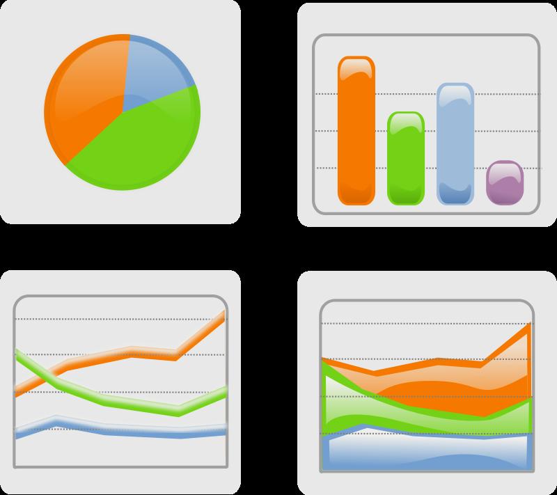 4 tipos de graficas: