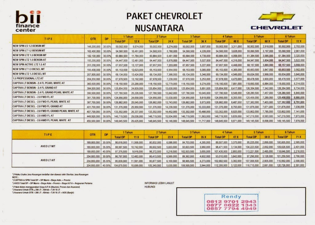 Harga Chevrolet BII Finance