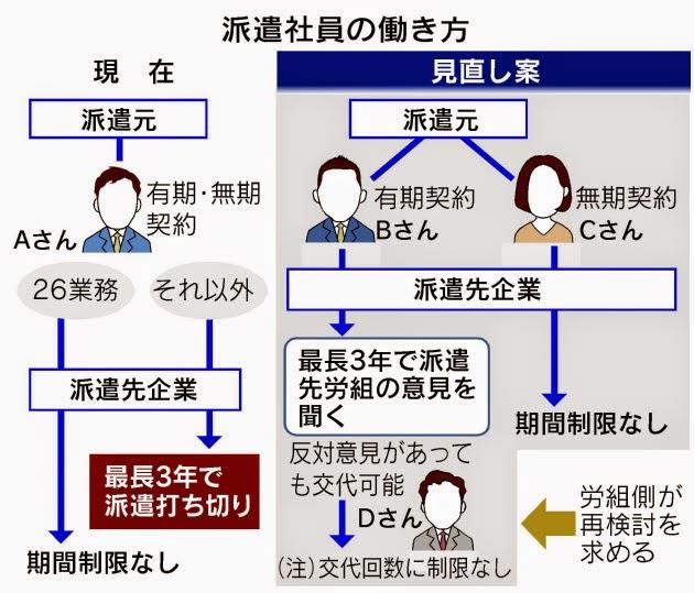 http://www.doro-chiba.org/nikkan_dc/n2014_07_12/n7795.htm