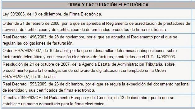 normativa firma electrónica