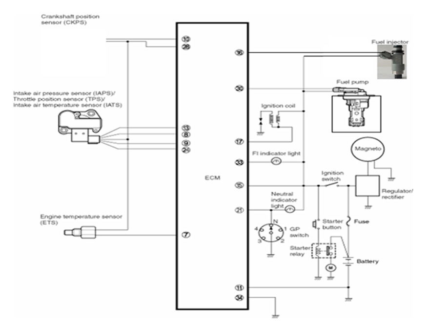 Wiring diagram motor injeksi wire center wajib baca bagaimana mengenal komponen suzuki nex fv 110 rh otosena com emerson electric motor wiring schematic 3 speed electric motor wiring diagram cheapraybanclubmaster Gallery