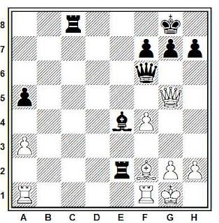 Problema ejercicio de ajedrez número 772: Okrajek- Magerramov (Bad Wörishofen, 1993)