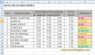 contoh data untuk merge and center