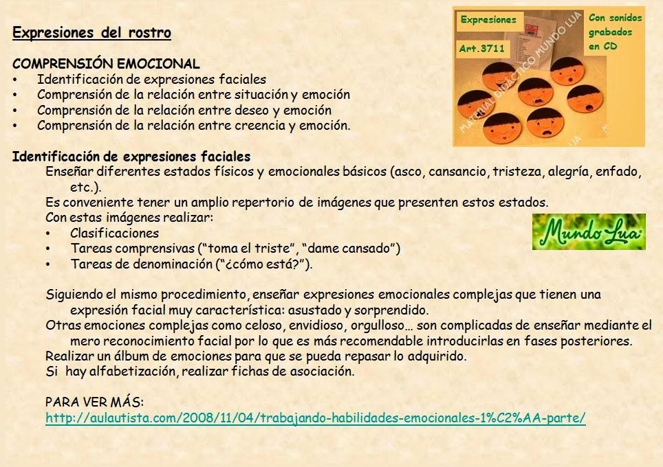 [Expresiones+del+rostro+caritas+promo.jpg]