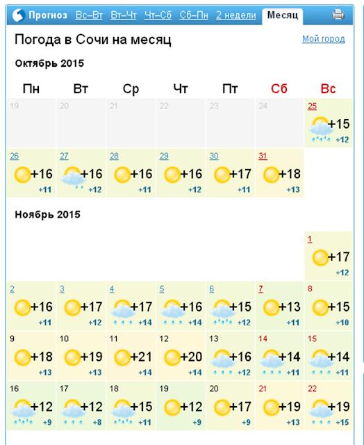 термобелье погода в сарканде на ноябрь 2016 г помогает охоте