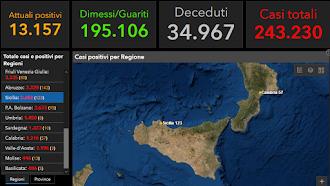 COVID-19 Italia - Monitoraggio 13 Luglio