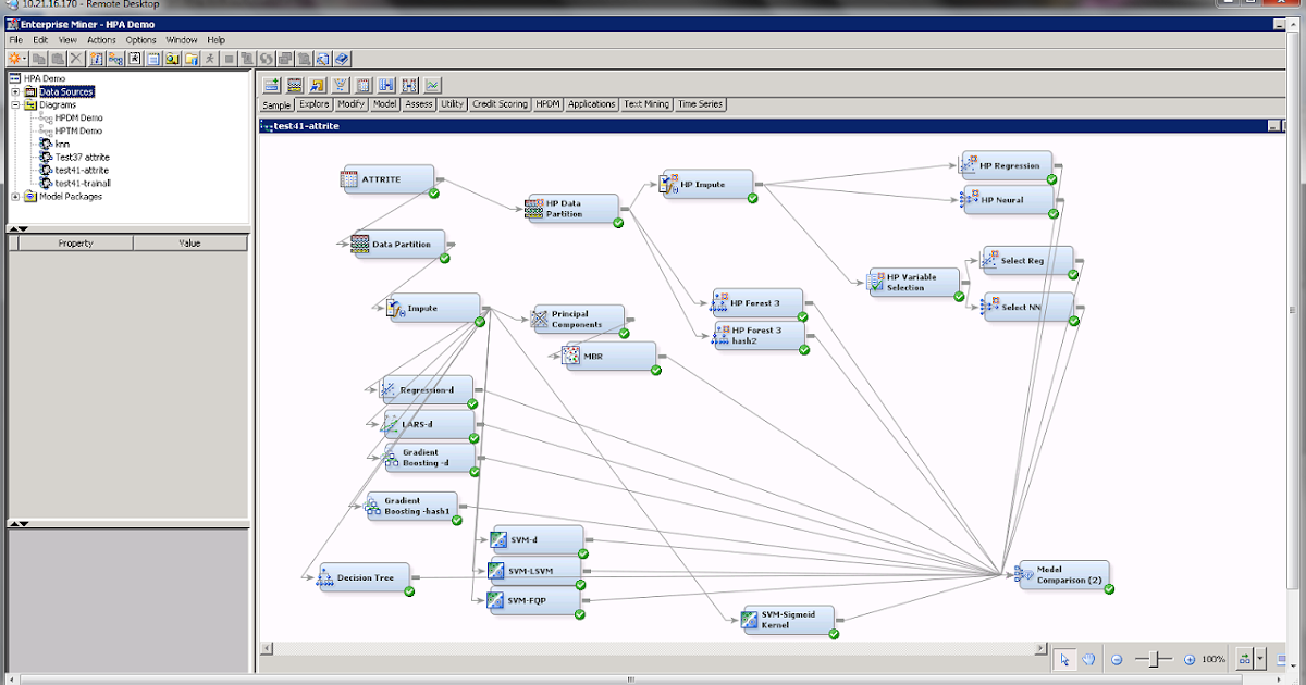 machine learning using sas