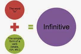 grammar Infinitive