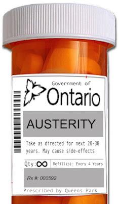 Health care privatization in Canada