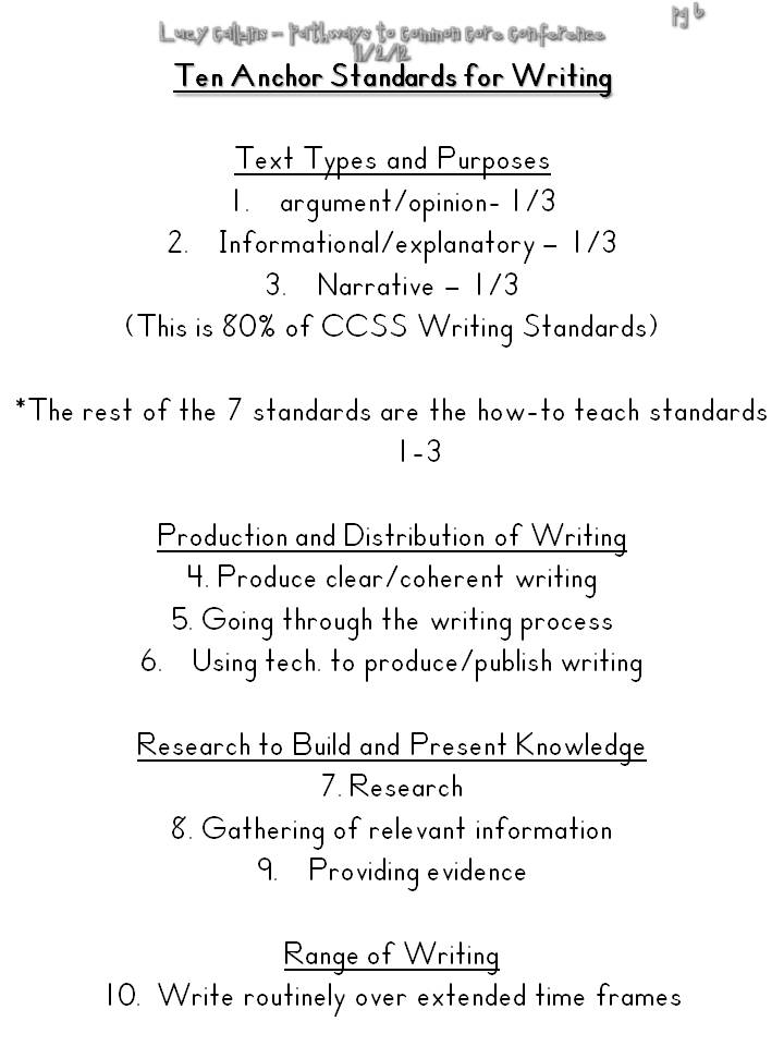 lucy calkins writing workshop first grade Free launching writing workshop unit of study from the curriculum corner   keep in mind that these first few weeks are critically important to the rest of   even as children they revise and edit, but sometimes as students move towards  third grade they might prefer to use lined  we love lucy calkins.