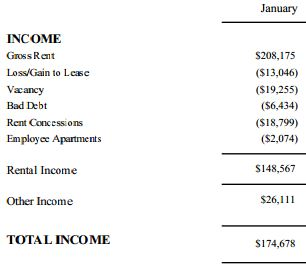 Shaun 39 s real estate adventures how to read a property 39 s for Rental property income statement template
