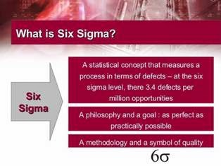 Six Sigma For Managers ppt slide 1.jpg