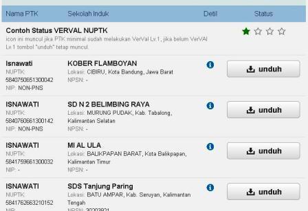 Info Terbaru Data NUPTK Online 2013 Padamu Negeri