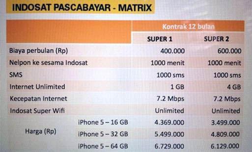 Harga iPhone 5 paket bundel layanan pascabayar Matrix Indosat