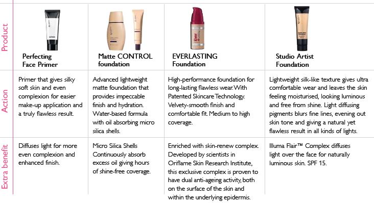 Oriflame uk independent consulants our best foundation - Best kind of foundation pict ...