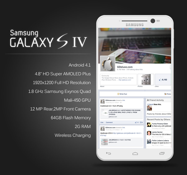 Online Wallpapers Shop: Samsung Galaxy S4 Pictures & Galaxy S4 Specifications
