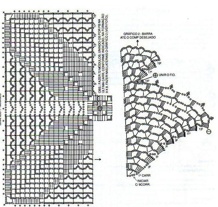 Solo Esquemas Y Diseos De Crochet   apexwallpapers.com