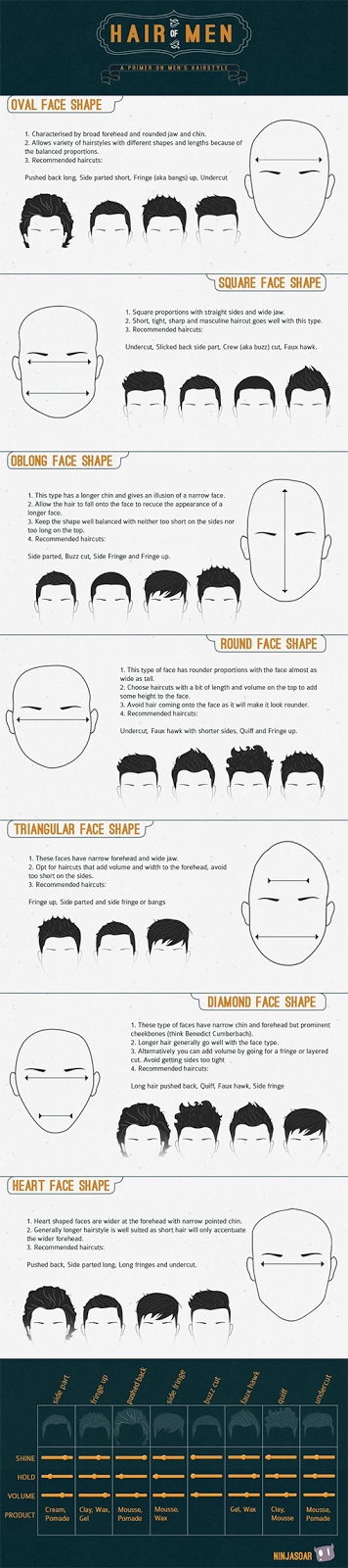 men's hairstyle, styling, hair for guys, 2015