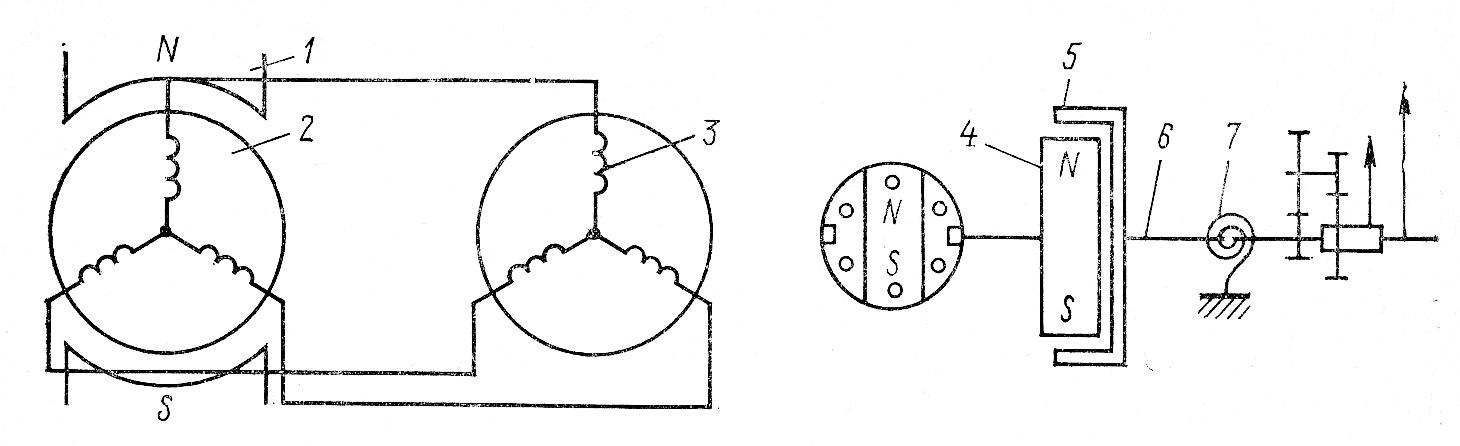 Принципиальная схема индукционного тахометра