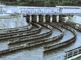 Kerangka Pengelolaan Terpadu Sumber Daya Air