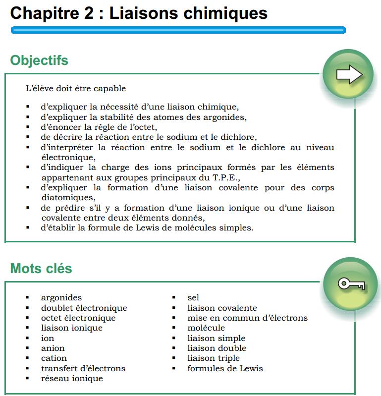cours liaisons chimiques smpc s2
