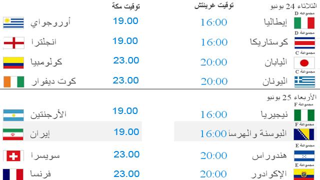 مواعيد مباريات كاس العالم 2014