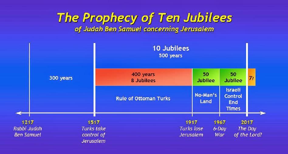 The Divine Calendar – KabbalahSecrets.com