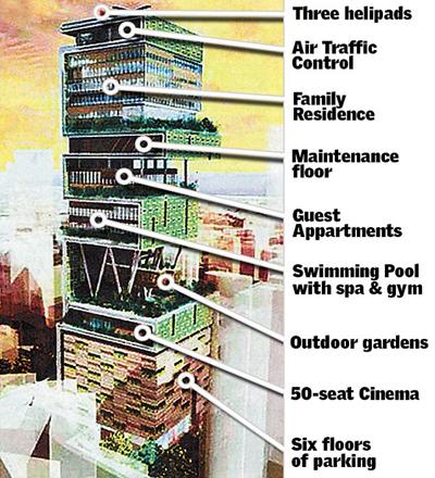 antilia_house_mumbai03