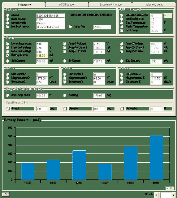 CubeBug-2 data telemetry